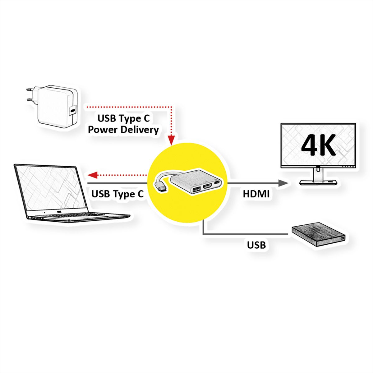 Value Type C Hdmi Adapter M F 1x Usb30 A Power Wiring Diagram For Cat6 Cable Usb