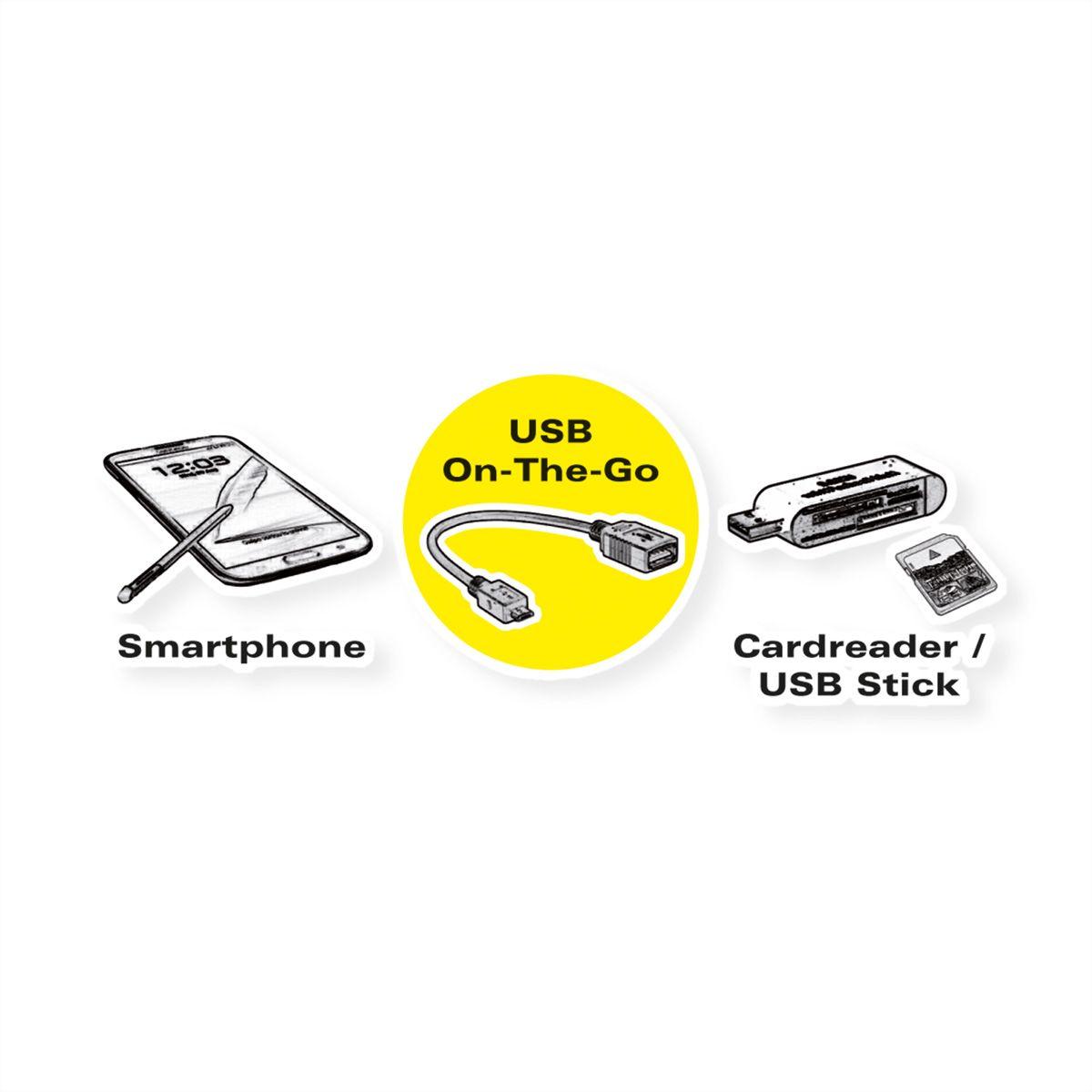 ROLINE USB 3.1 Type C cable, C-A, M/F, OTG, black, 0.15 m