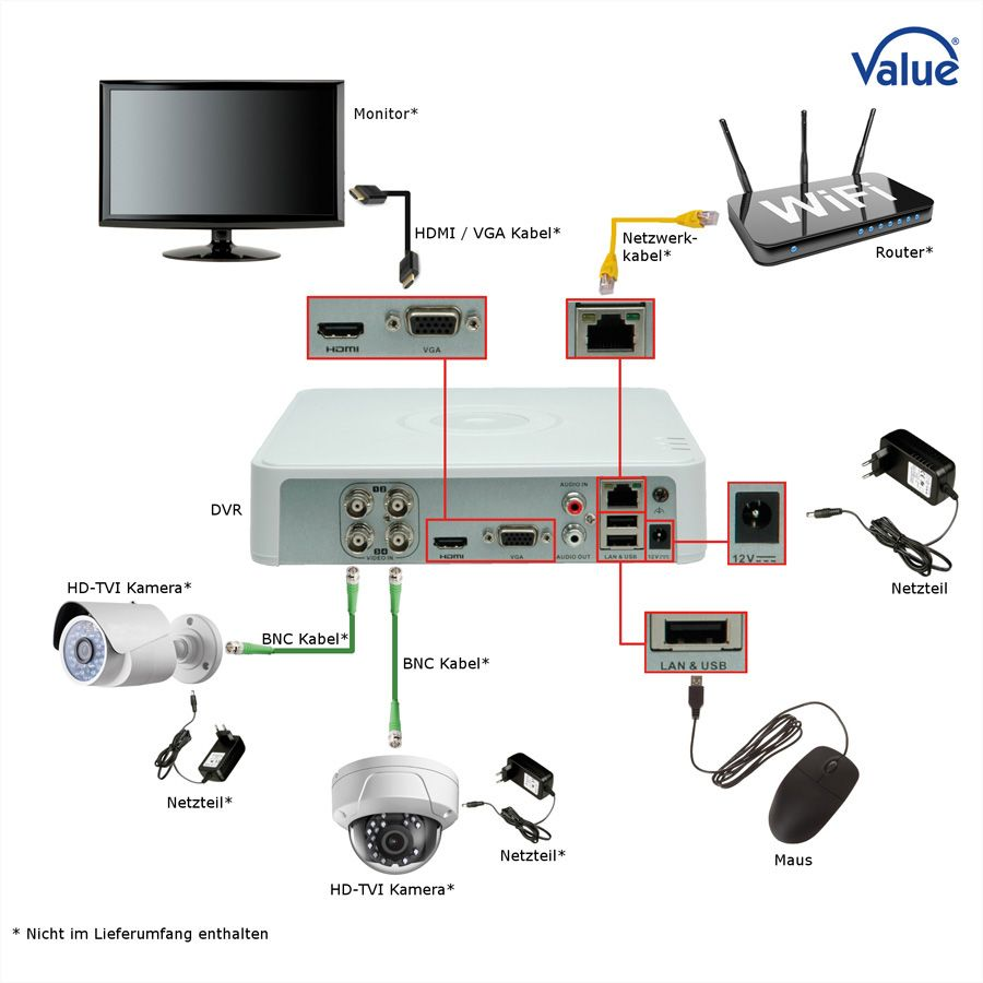 VALUE 1080p HD-TVI Digital Video Recorder (DVRV), 4 Channels, with ...